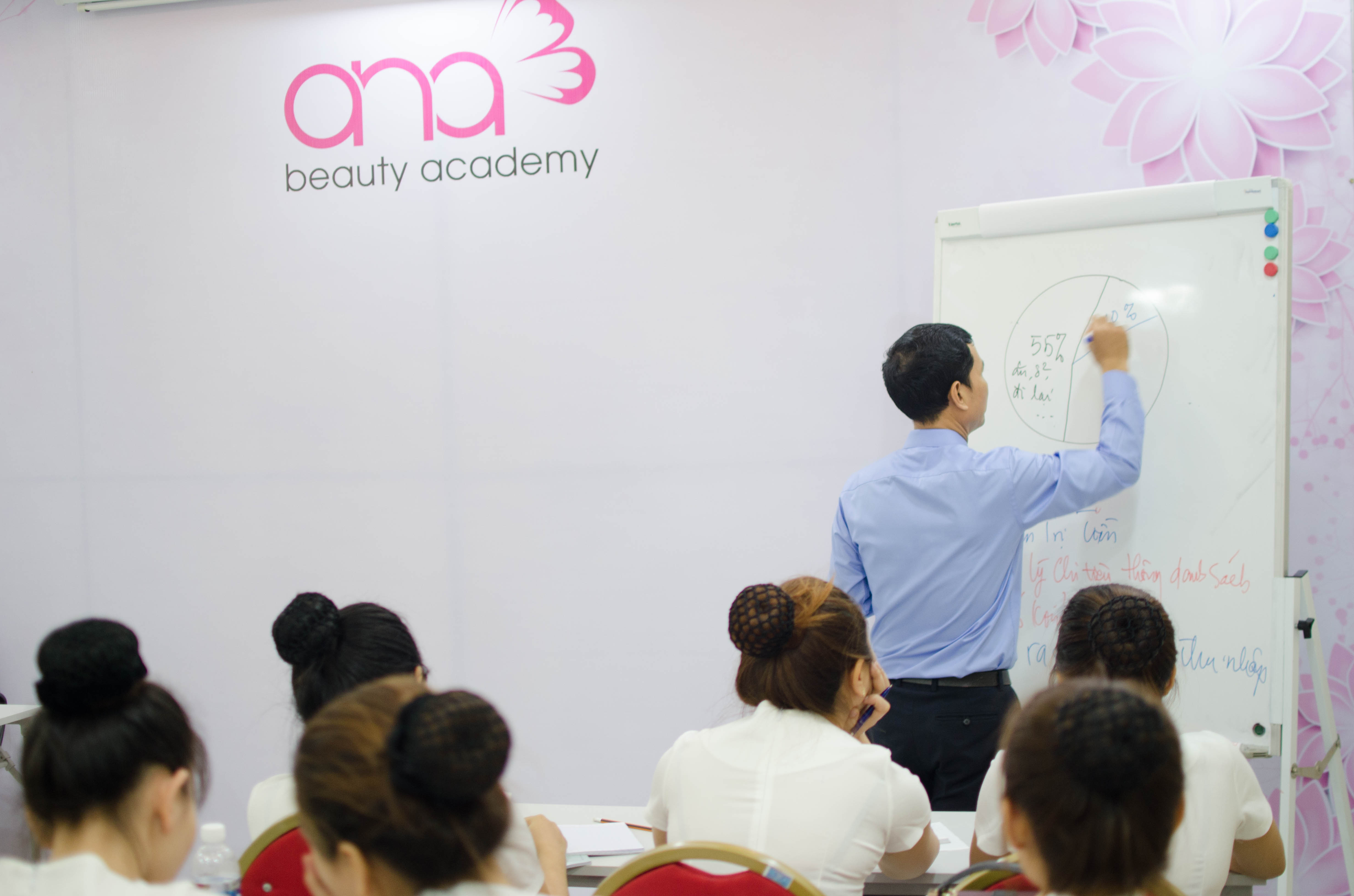 Ana-beauty-academy